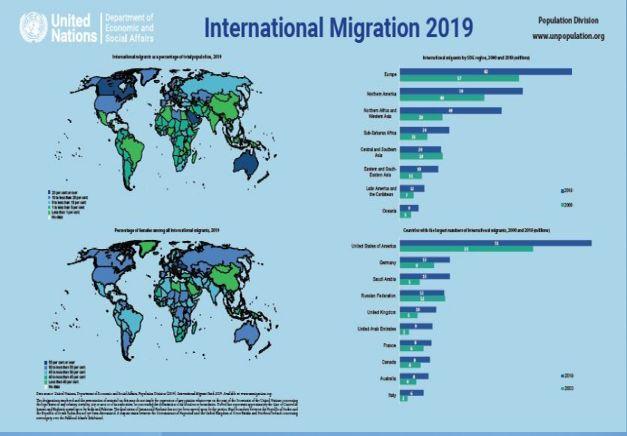 """2019年,全球的移民都""""移""""去哪儿了?"""
