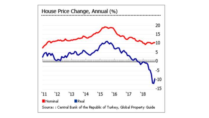 土耳其的房地产市场03