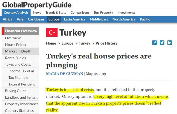 土耳其的房地产市场01